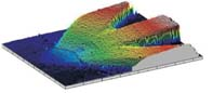 nano measurement
